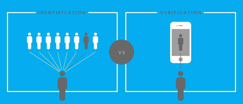 Biometrics 101: Verification vs Identification